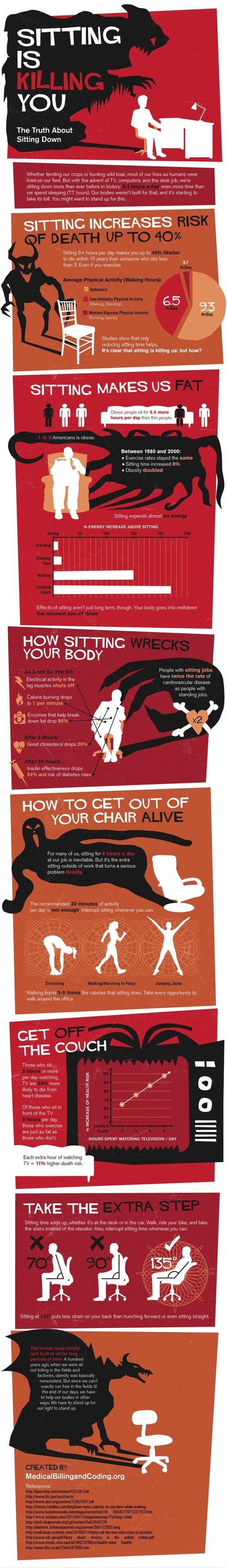 Ηabitus Enallacticus: Σήκω, μην κάθεσαι!
