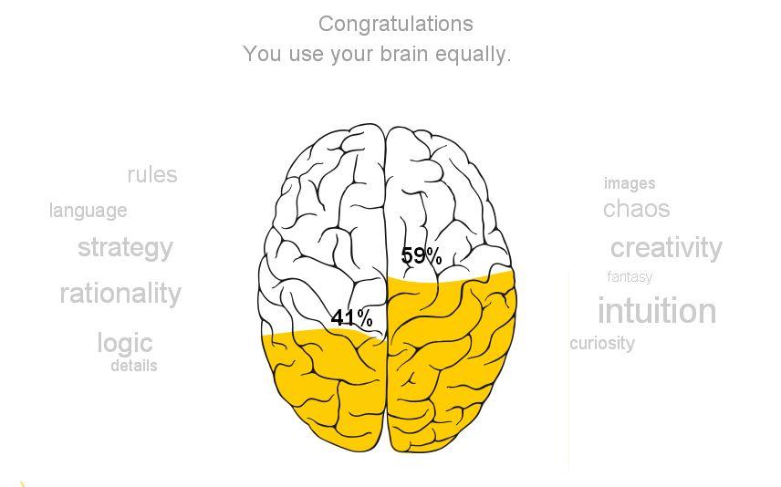 Με αυτό το τεστ μέσα σε 30 δευτερόλεπτα θα δείτε ποια πλευρά του εγκεφάλου σας χρησιμοποιείτε